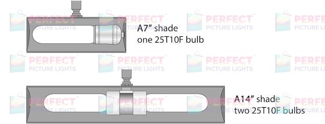 ADVENT Bulb Schematics